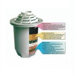 Filtru-apa-alcalina-si-antioxidanta-320x400