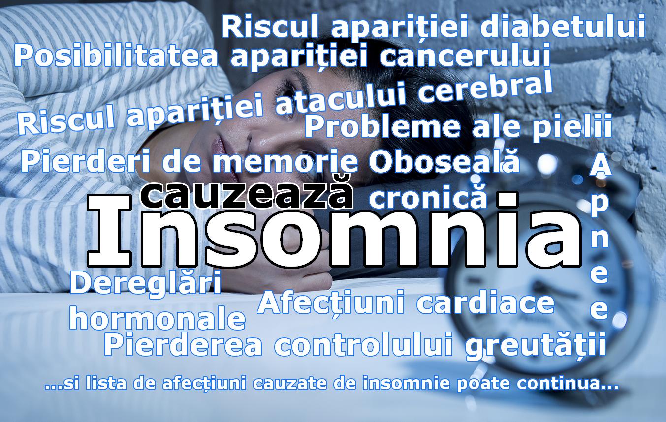 Legătura dintre obezitate și privarea de somn   Fundația Somn - Subiecte De Somn