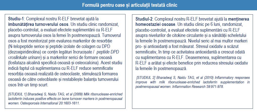 studiu clinic osteodenx